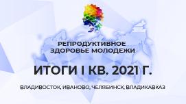 Цикл лекций «Репродуктивное здоровье молодежи» 2021 г. Первый квартал.